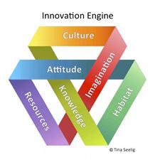 innovation engine - ingenius